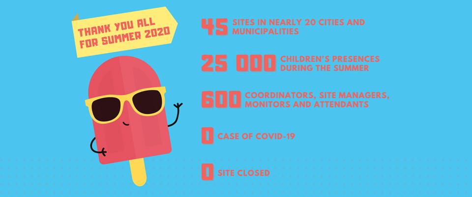 Summer 2020 statistics