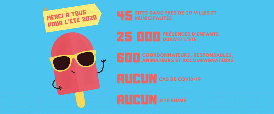 Statistiques été 2020